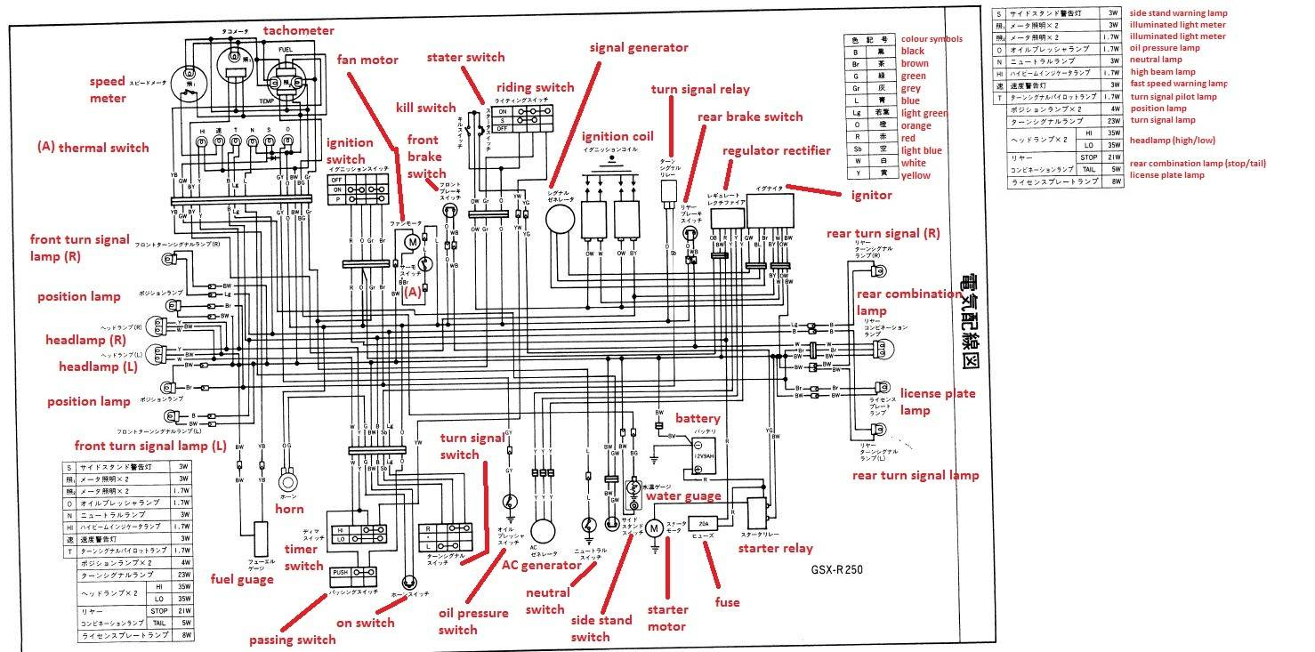 suzuki gsxr250 wiring diagram 250cc motorcycle forum hyosung gt250r brake wiring diagram at crackthecode.co