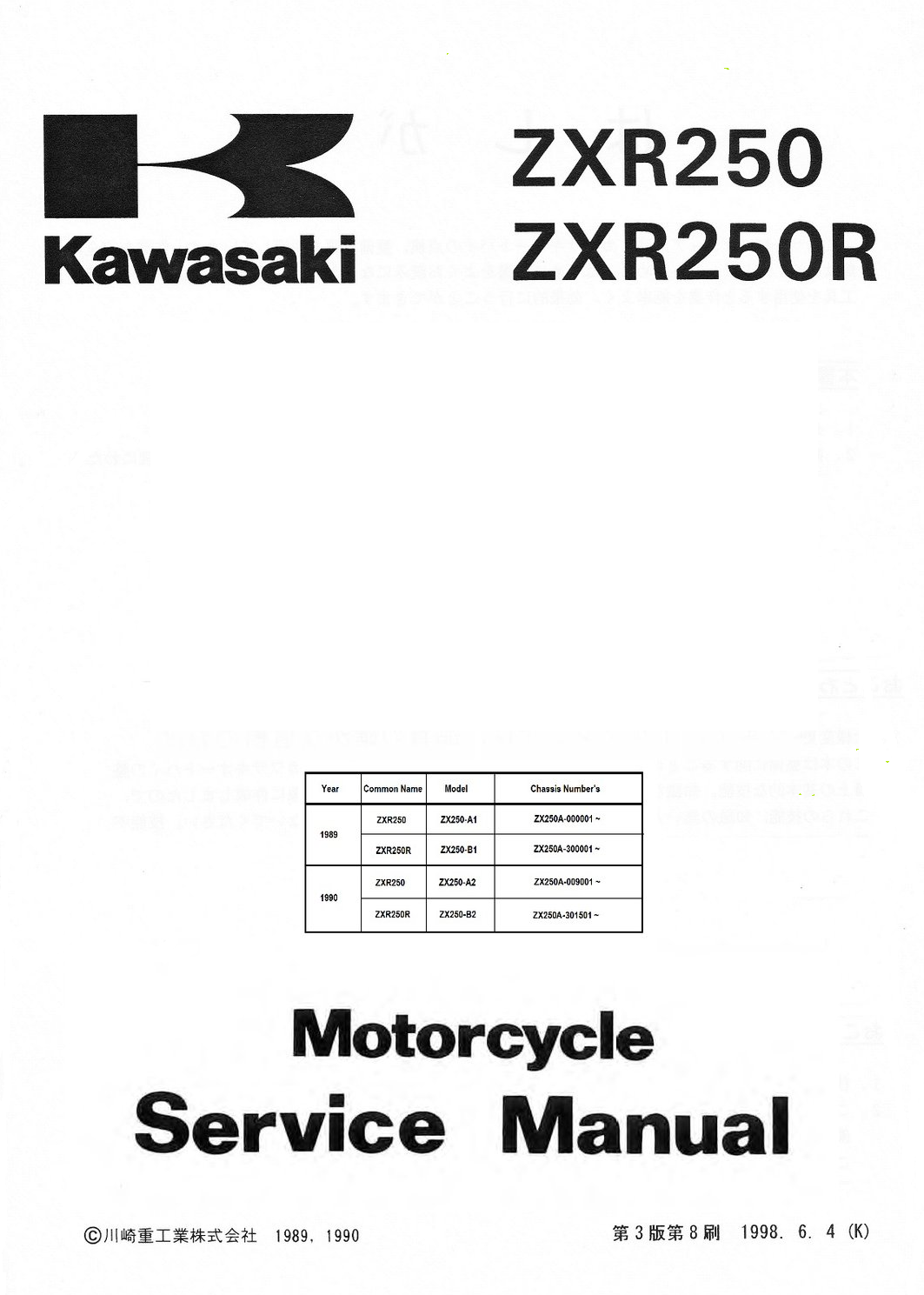 ZXR250A cover english.png